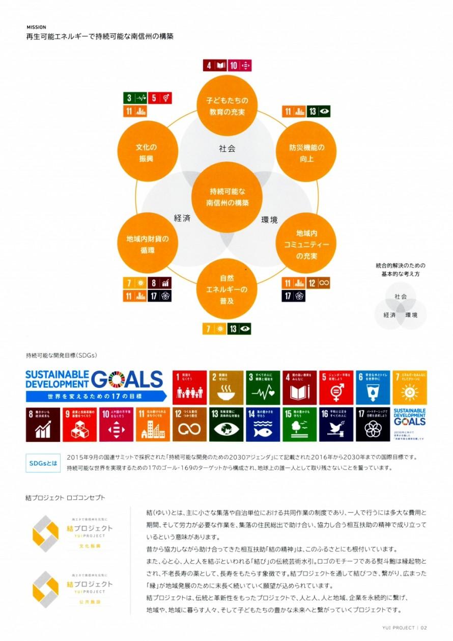 結プロジェクト SDGs