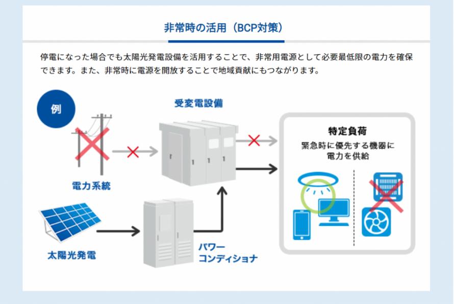 産業用蓄電池 株式会社リックス