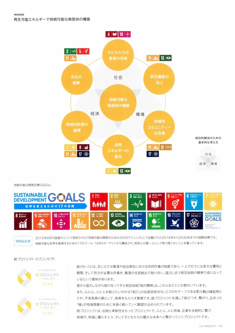 SDGs リックス