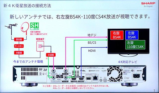 4k レコーダー 接続図