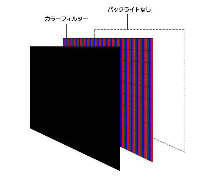 digitalfun_oled_4k_panel01