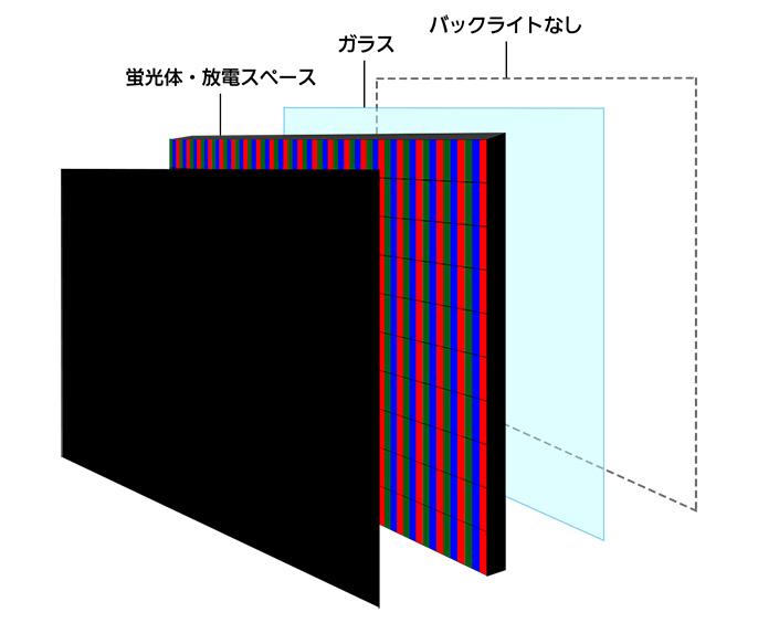 digitalfun_oled_4k_panel03